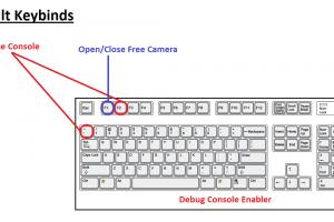 【The Witcher 3: Wild Hunt】コンソールコマンドMod「Debug Console Enabler v1.31」の導入方法と使い方